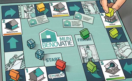 BENOveren kan je leren met www.mijnBENOvatie.be