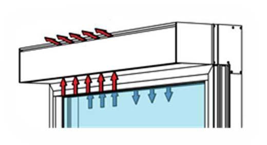 Profel lanceert eerste decentrale mechanisch ventilatiesysteem ...