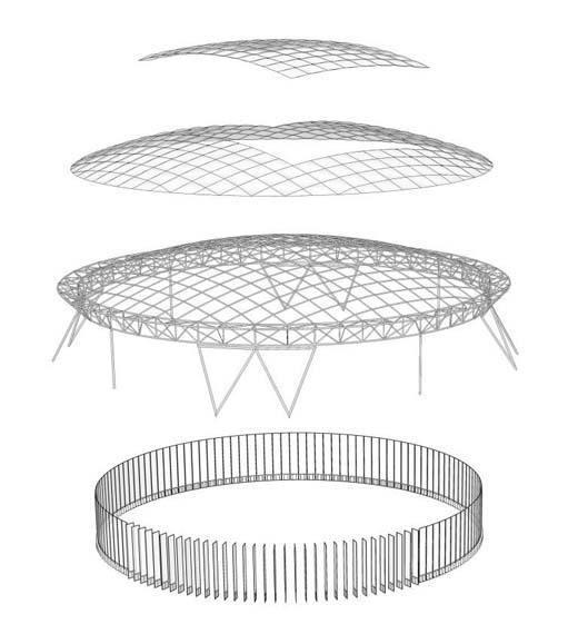 Nieuwe aanpak bouw stadions: maak éérst het dak