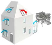 Gezond leven begint bij een kwaliteitsvolle woning