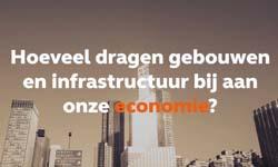 Belgische gebouwen brengen helft minder op dan in buurlanden