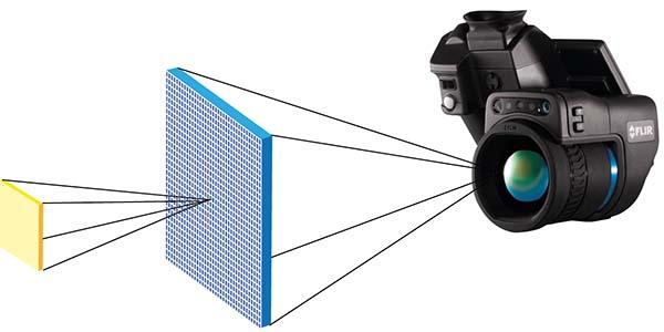 De IFOV is een hoekvormige projectie van één detectorpixel in het IR-beeld