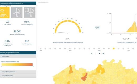 Stroomvoorspeller toont live productie zonne- en windenergie in België