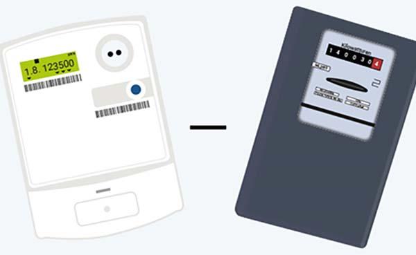De digitale meter, alle informatie op een rijtje!