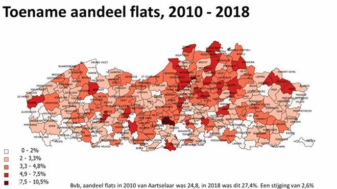Toename aandeel flats, 2010 - 2018