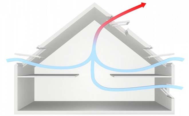 Velux Active with Netatmo nu te bedienen met Google Home