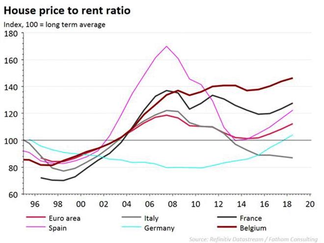 Kopen of huren? Hoe betaalbaar zijn onze woningen?