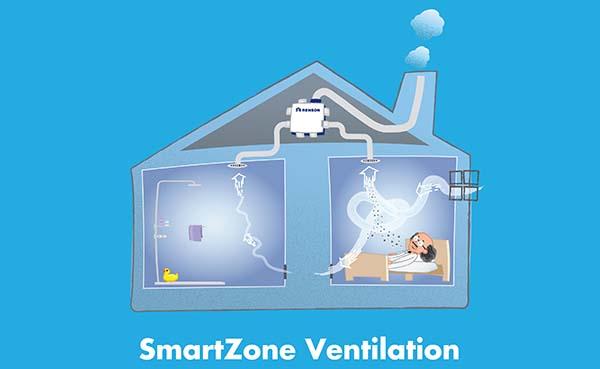 Spoelen met verse lucht beperkt verspreiding van virussen binnenshuis