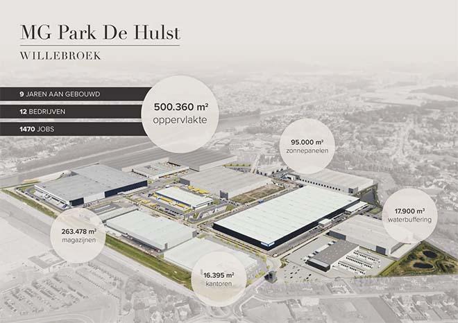Het grootste bedrijvenpark van Vlaanderen is bijna voltooid